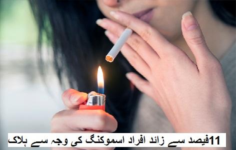 11 فیصد سے زائد افراد تمباکو نوشی کی وجہ سے ہلاک ہوتے ہیں