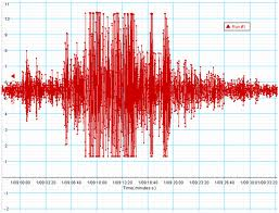 جنوبى ايران ميں زلزلہ، ايک ہلاک، 30 زخمى