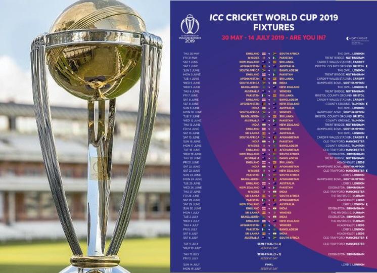 آ گیا کرکٹ ورلڈ کپ 2019 کا شیڈول، جانیں کب کب ہوں گے ہندوستان کے مقابلے