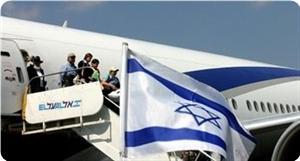 فرانس کے ہزاروں یہودیوں کوفلسطین میں بسانے کا صہیونی منصوبہ
