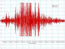 جنوبى ايران ميں زلزلہ